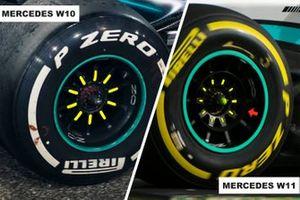 Llantas del Mercedes AMG W11