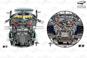Comparación entre el Mercedes AMG F1 W11 y el W10