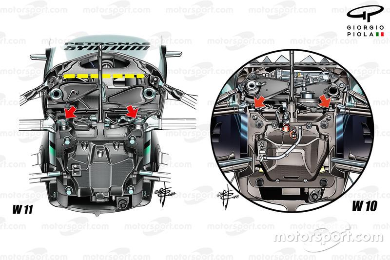 Confronto tra Mercedes AMG F1 W11 & W10