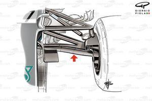 Передняя подвеска Mercedes AMG F1 W11