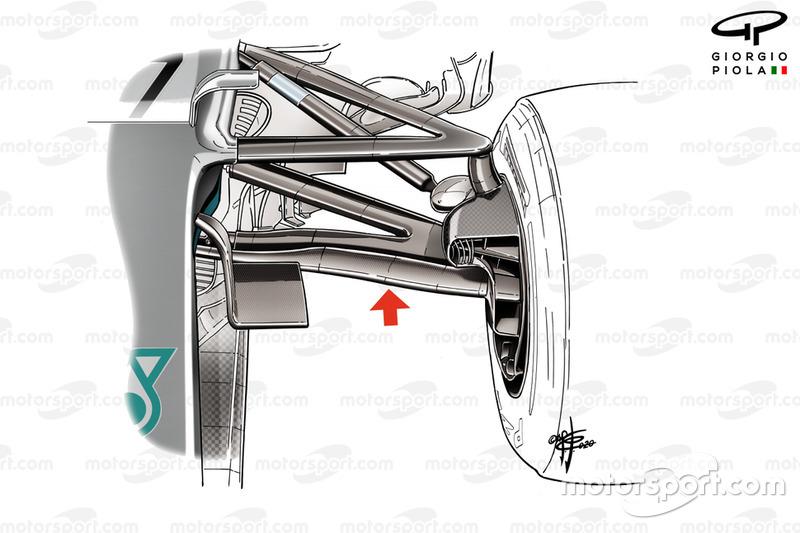 Suspensión delantera del Mercedes AMG F1 W11
