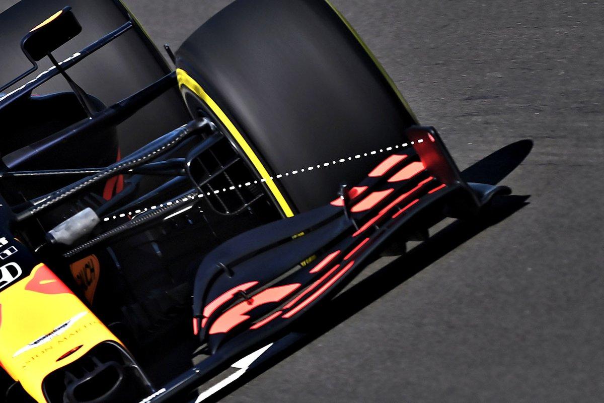 Dettagli dell'ala anteriore, Red Bull Racing RB16