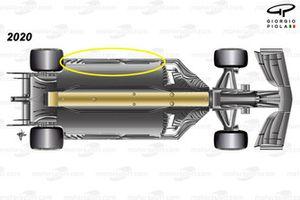 Haas-Ferrari VF-20 floor detail
