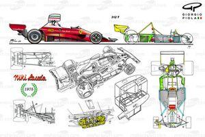 Ferrari 312T poster