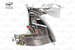 Haas F1 Team VF-20 diffuser