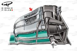 L'aileron avant de la Mercedes W07 Hybrid, au Canada