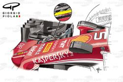 Ala delantera dentada Ferrari SF16-H