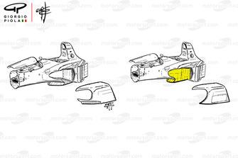 Ferrari 412 T1 sidepod changes