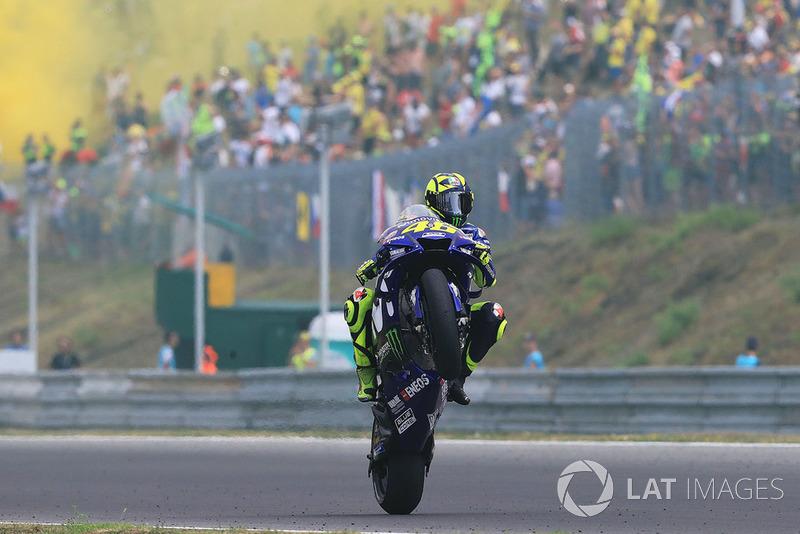 Plus de 6000 points pour Rossi