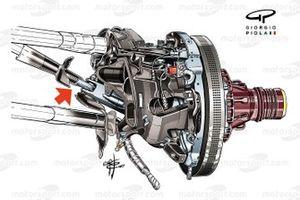 Ferrari SF70H suspension detail