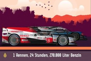 Total 24h Le Mans DE