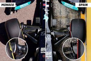 Mercedes W12 vergelijking