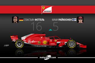Дуэль в Ferrari: Феттель – 16 / Райкконен – 5