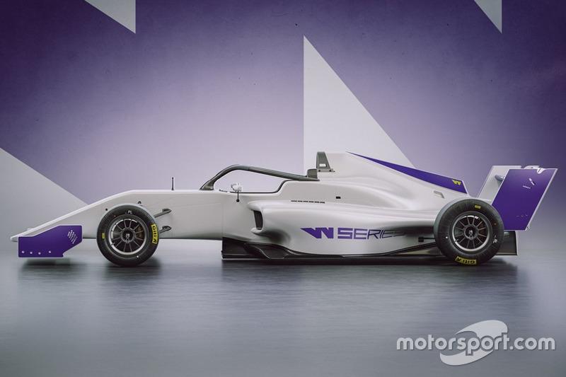 The W Series car