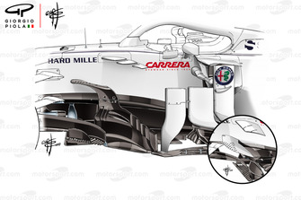 Sauber C39 new bargeboards, comparison