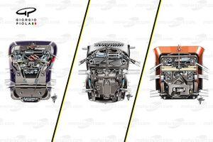 Mercedes W11 Red Bull RB16 Ferrari SF1000 suspension comparison