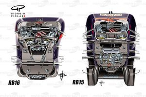 Confronto sospensione anteriore Red Bull Racing RB16 & RB15
