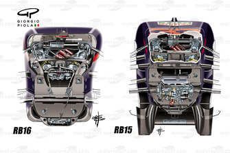 Red Bull Racing RB16 & RB15 vergelijking ophanging