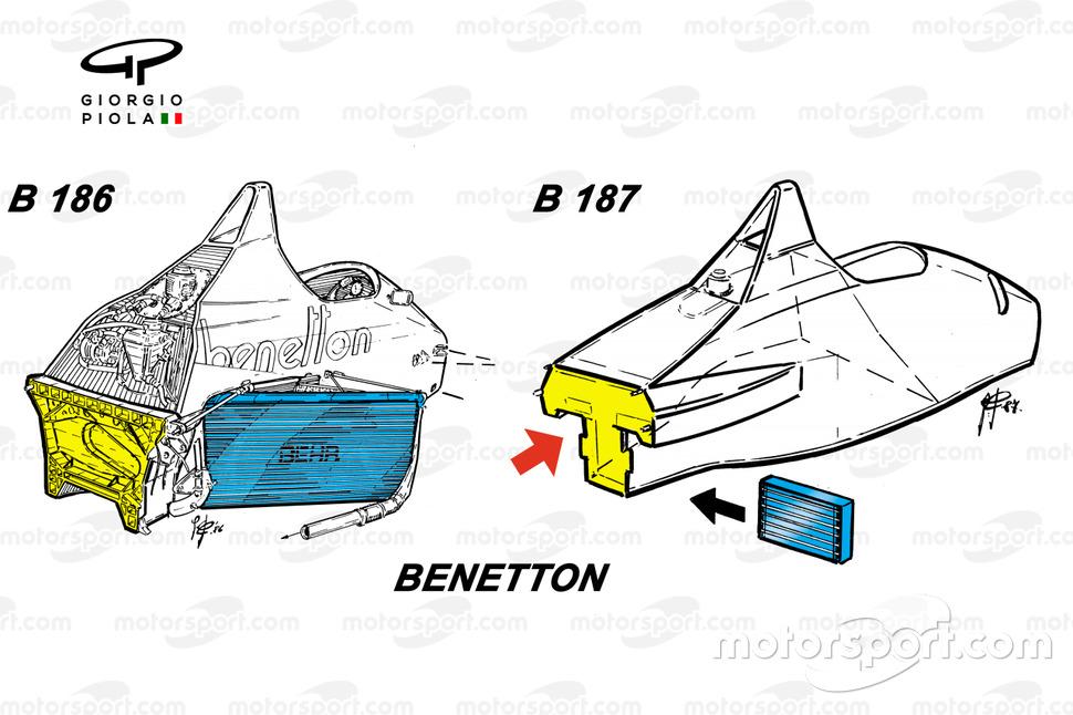 Comparaison du châssis des Benetton B186 et B187