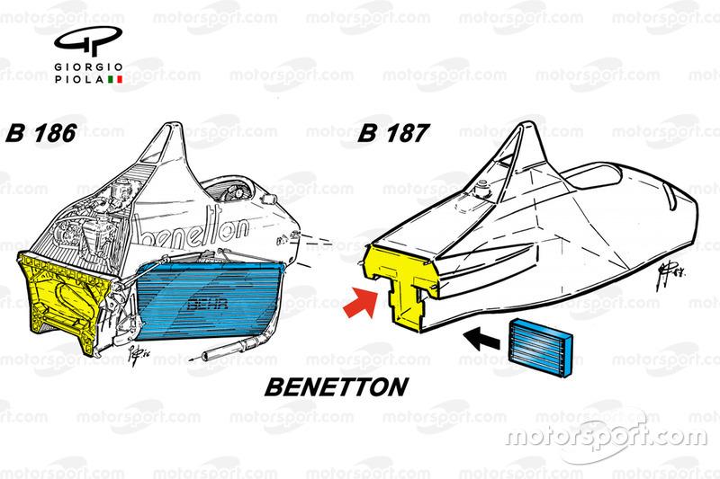 Benetton B187/B186 chassis comparison