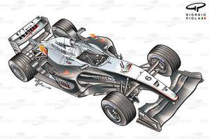 McLaren MP4-18 2003 overview