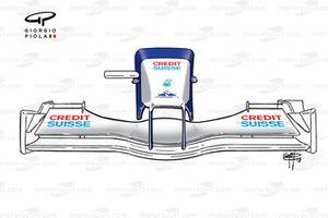 Sauber C20 2001 Spain front wing