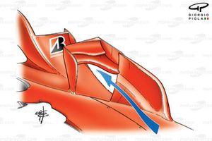 Дымоход Ferrari F2005