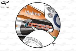 Force India VJM05, soluzione di scarico pre-Silverstone