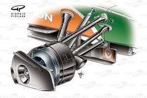 Force India VJM02 ön jant kapağı