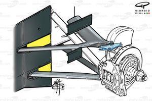 McLaren MP4-14 bargeboards (blanks added for testing)