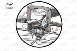BAR 006 2004 front torque transfer detail