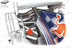 Suspension arrière de la Red Bull RB1