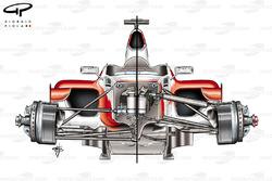 Avant du châssis de la Toyota TF105B, comparaison des suspensions