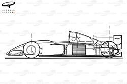 Vue schématique de la Ferrari 412T2 (647)