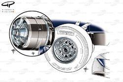 Jante et système de freinage de la Williams FW35