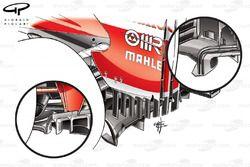 Diffuseur de la Ferrari F138, Italie