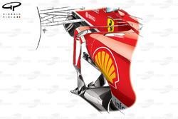 Le conditionneur de flux d'air des pontons de la Ferrari F14 T, séparé en deux parties
