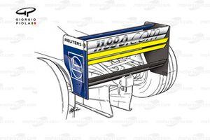 Williams FW22 2000 rear wing development
