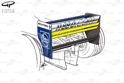 Williams FW22 2000, sviluppo dell'ala posteriore