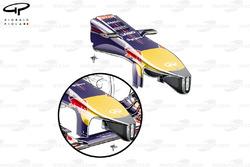 Le nez de la Red Bull RB10 avec un petit fond