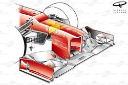 Ferrari F2012 nose, yellow box indicates nose height legalities