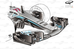 Ancienne version de l'aileron avant de la Mercedes F1 W08