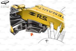 Nouveau déflecteur de la Renault R.S.17