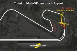 Конфигурация трассы для Гран При Каталонии