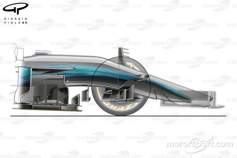 Conducto del morro del Mercedes W08, GP de Rusia