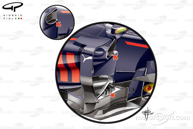 Red Bull RB13  comparación de los sidepods