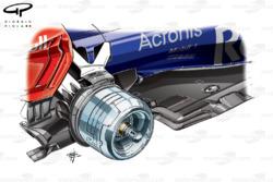 Toro Rosso STR12 floor design, Italian GP