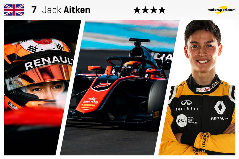 Jack Aitken - 22 yaş