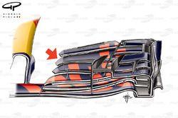 Red Bull RB13 voorvleugel Abu Dhabi GP