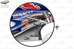Red Bull RB8, soluzione di scarico preferita da Vettel